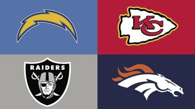 Image result for afc west