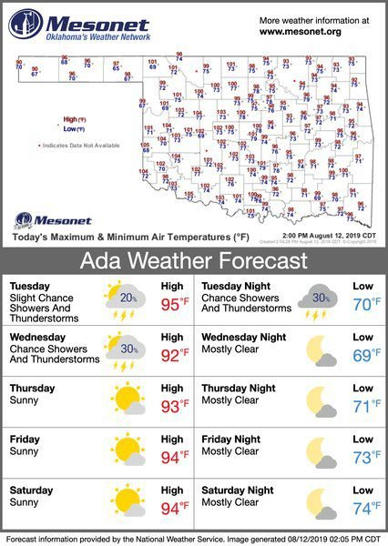 Heat indices to remain high throughout Ada area