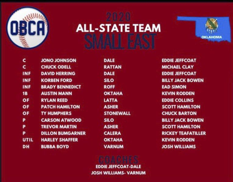 Five area athletes named baseball All-Staters