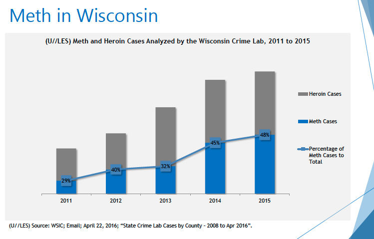 meth vs heroin.jpg