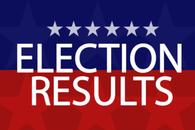 PC election results