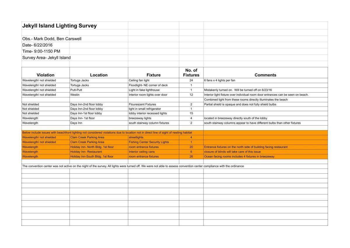 Jekyll Island Lighting Survey 2016