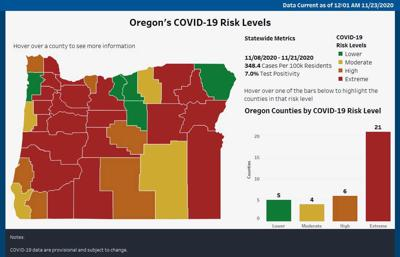 County Risk Levels