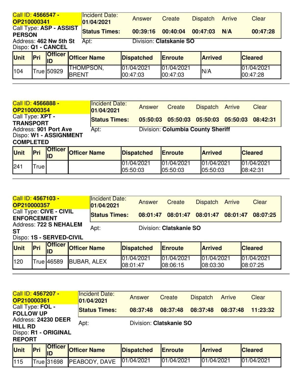 Columbia County Sheriff01112021085217.pdf