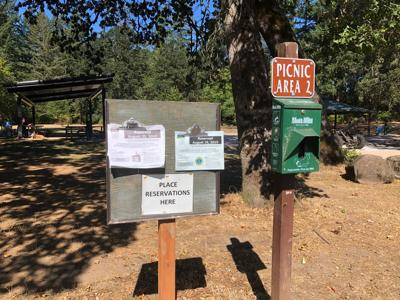 Parks fees schedules