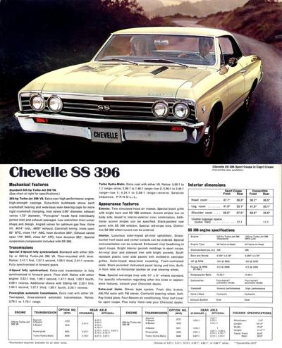 1967 chevelle ad showing no 375 horse engine option.jpg