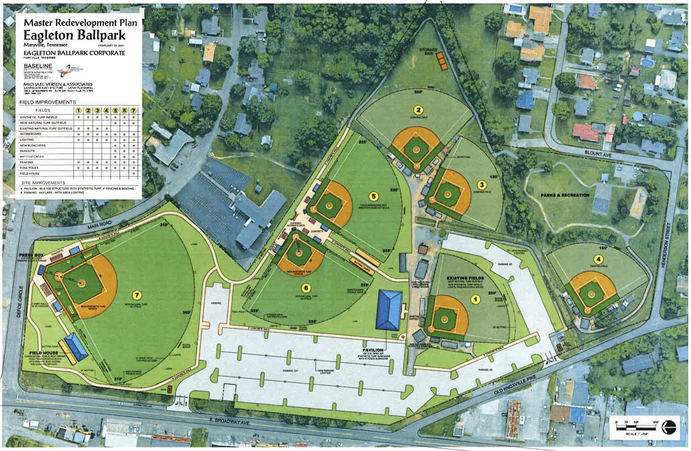 Eagleton Ball Park design