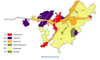 Maryville Future Land Use Map