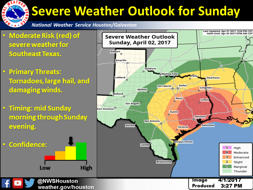 Brazos Valley At Risk For Severe Weather Sunday
