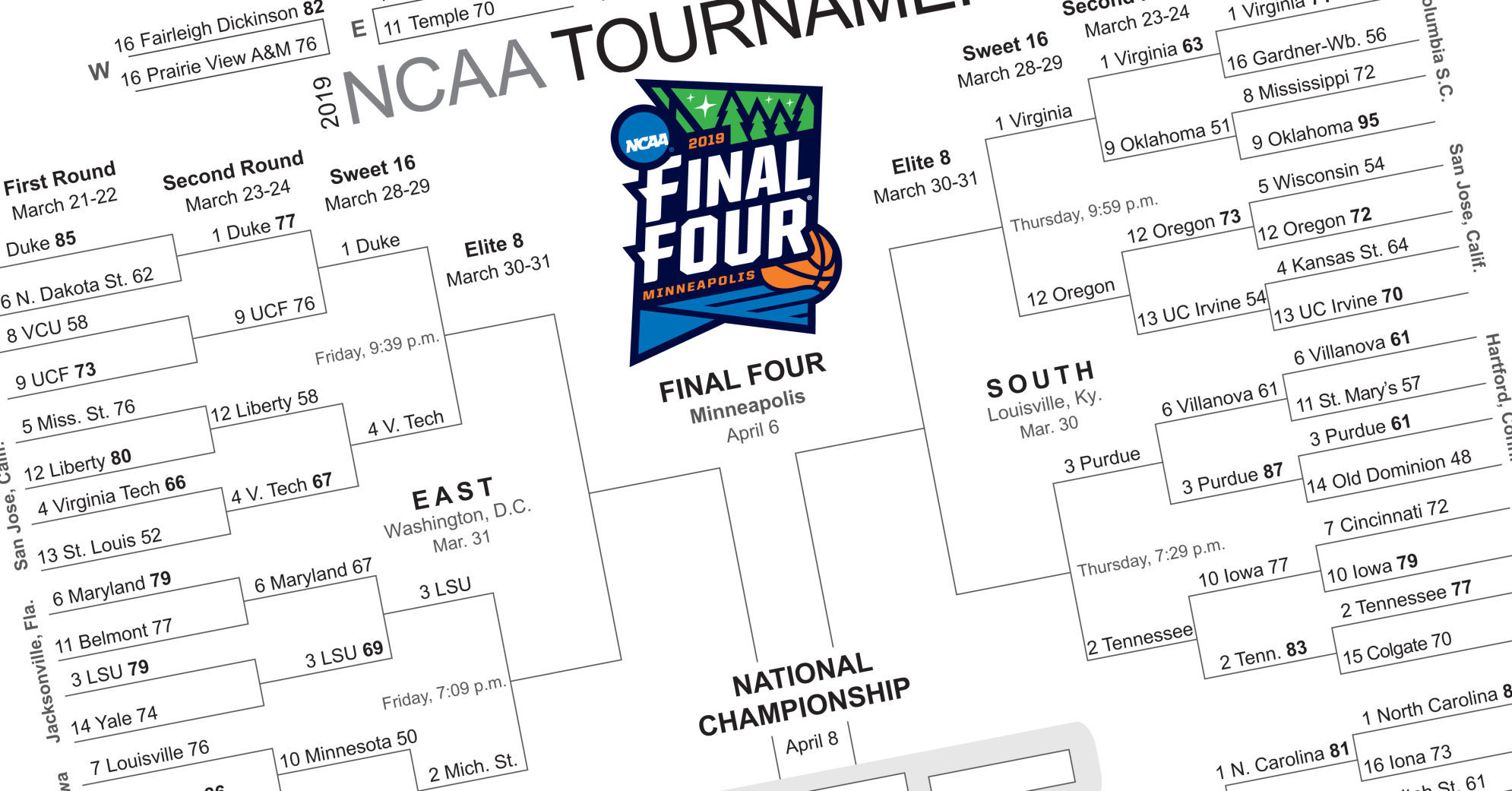 There's only one perfect NCAA tournament bracket left. See