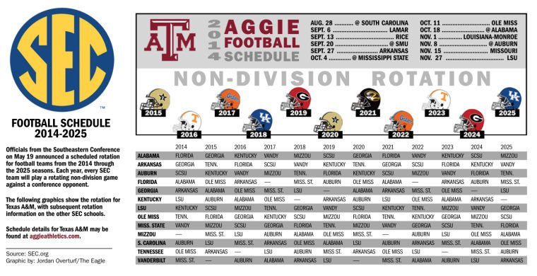 2020 Tamu Football Schedule Future SEC football schedule rotation released | Texas A&M