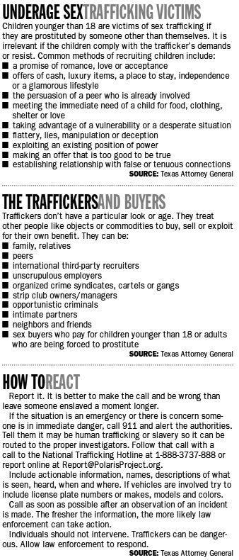 Trafficking signs