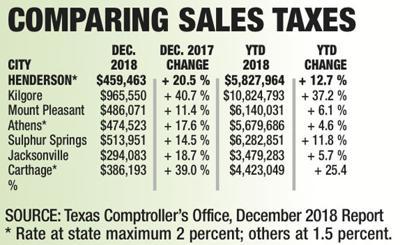 S Tax Rebate