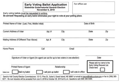 Early voting ballot application