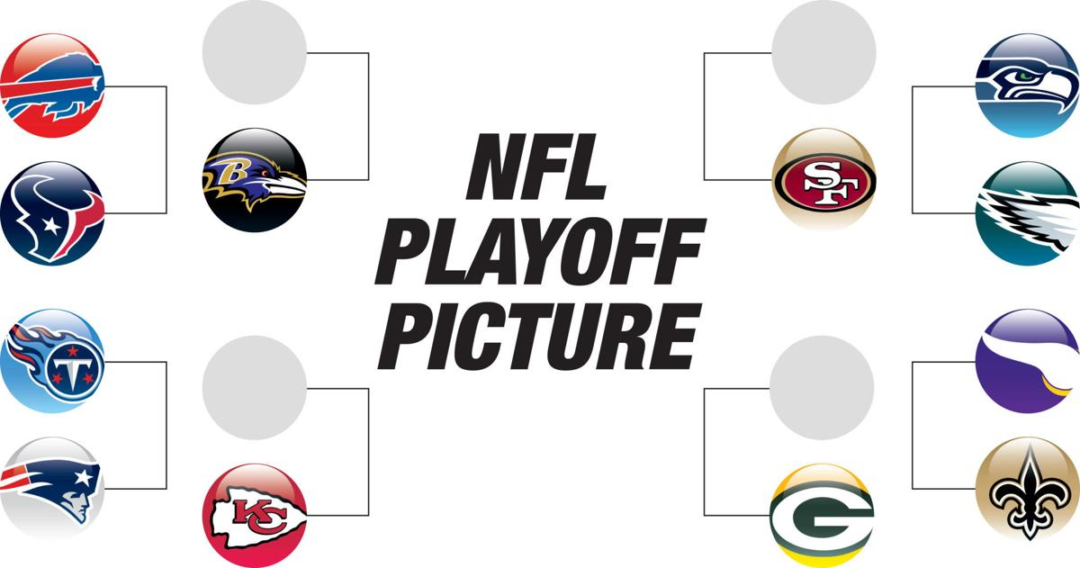 It is an image of Playful Nfl Playoff Bracket 2020 Printable