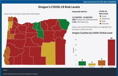 oregon-covid-19-counties-and-risk-levels-as-of-11-30-2020.jpg