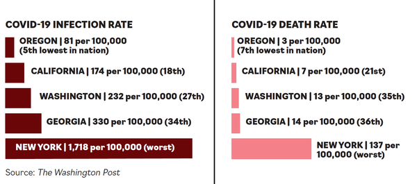 5-14-2020-covid-infection-rates-chart_original.png