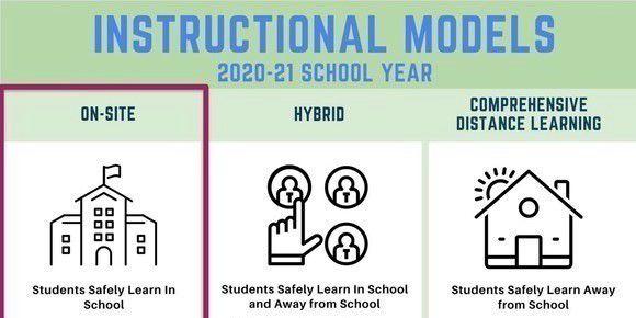6-18-2020-instructional-models_original.jpg