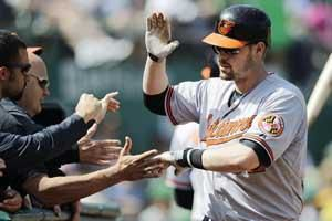 AL ROUNDUP: Weiters hit a pair of HRs to lead Orioles past A's