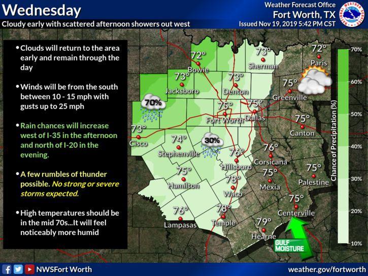 Wednesday rain.jpg