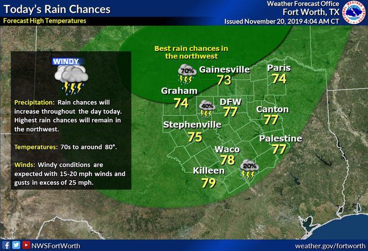 Wednesday forecast.jpg