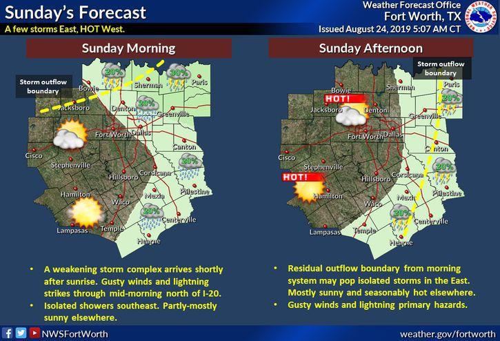 Sunday Forecast.jpg