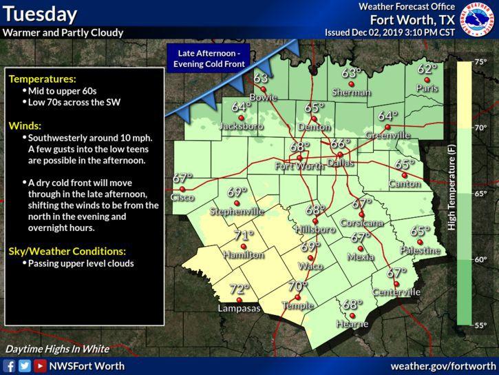 Tuesday Forecast.jpg