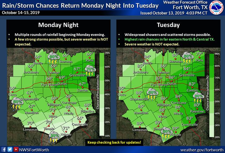 Early Week Rain Chances.jpg