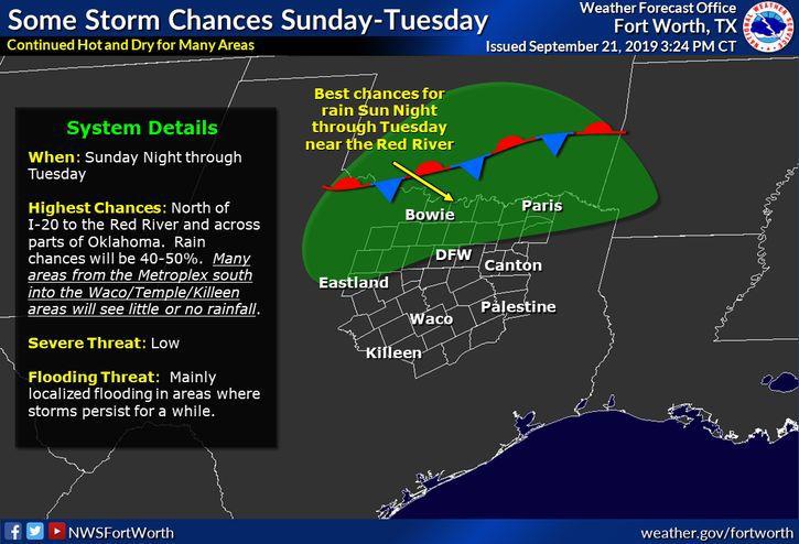 Sunday through Tuesday storm chances.jpg