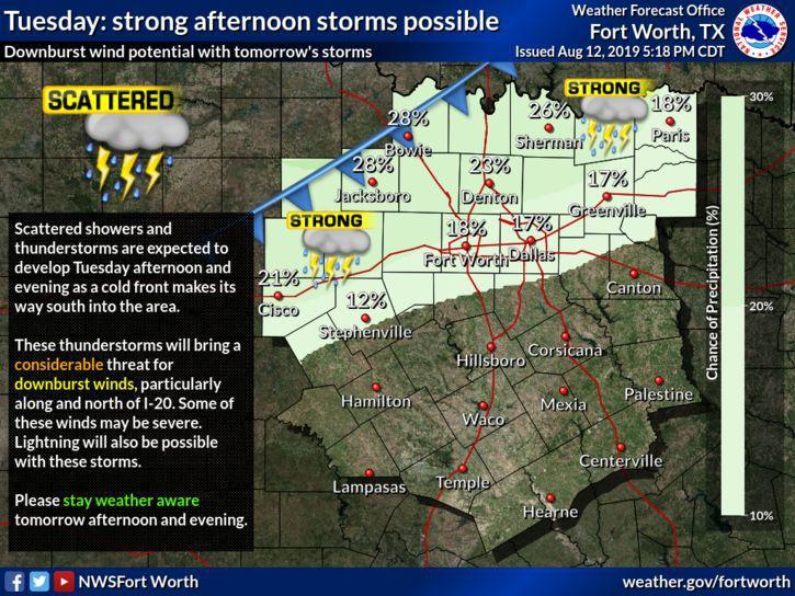 Tuesday storm chances