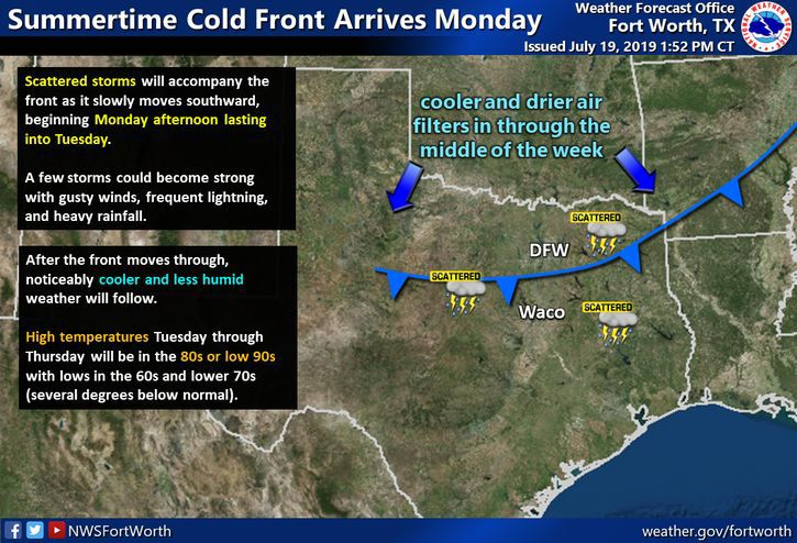 Next week's cold front