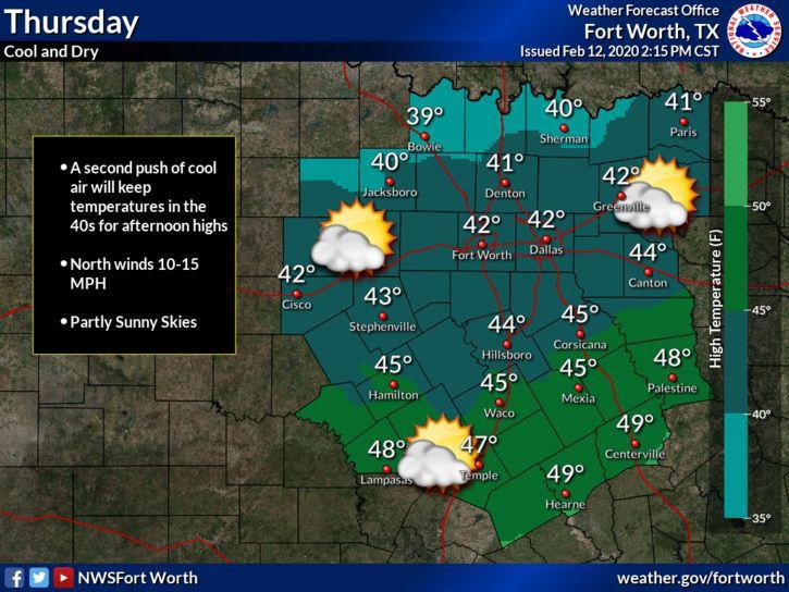 Thursday Forecast.jpg