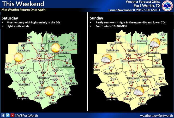 Saturday Forecast.jpg