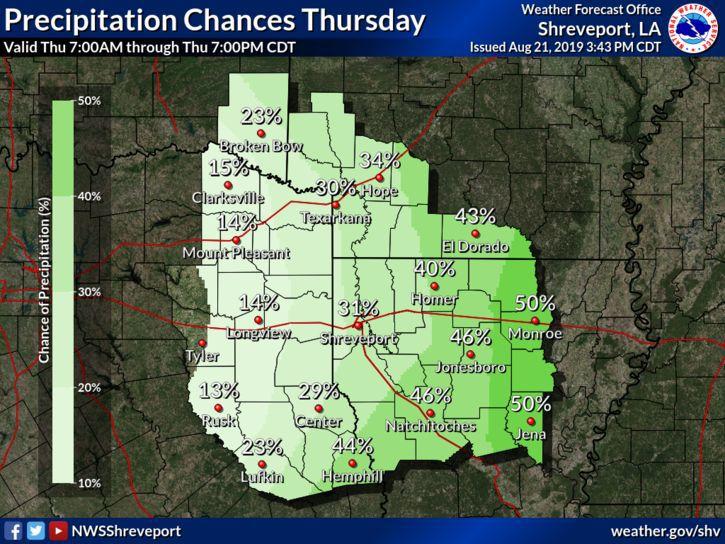 Clarksville Rain Chances