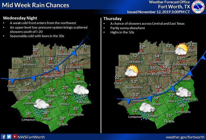 MIdweek Rain Chances.jpg