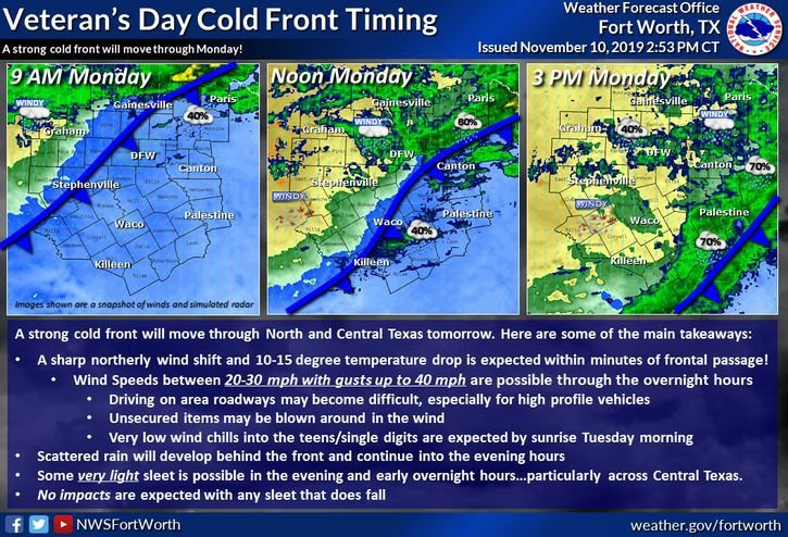 Cold Front Timing.jpg