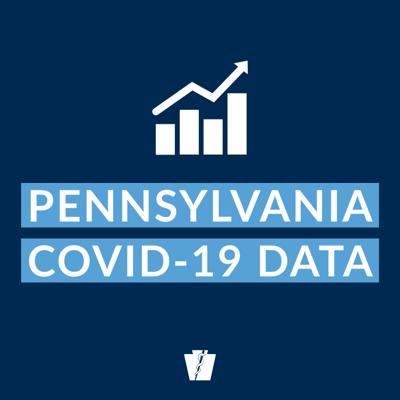 State COVID logo