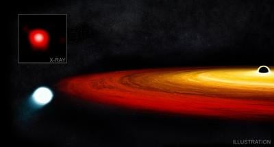 Chandra near collision.jpg