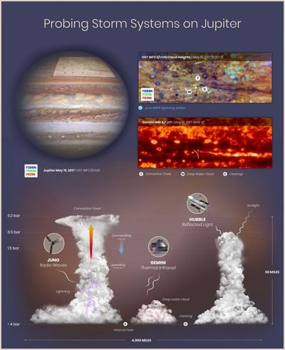 Jupiter probe 1 graphic clouds.jpg