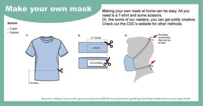 Our masks graphic