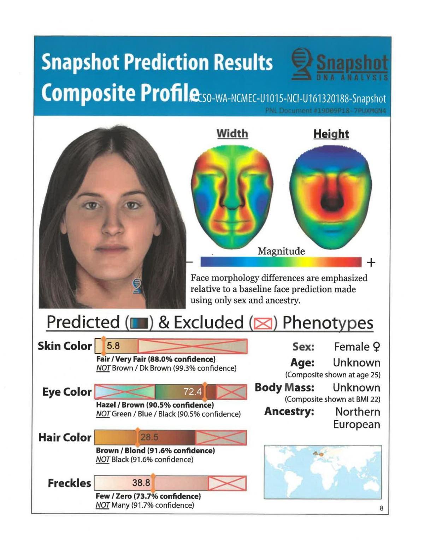 Parabon_Prediction_Results_Composite_Profile.pdf