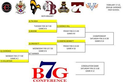 Boys District 1 Tournament