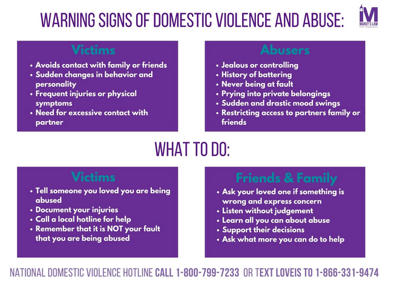 Marsy's Law for Tennessee Supports Domestic Violence Awareness Month with the #LightYourPorchPurple Campaign