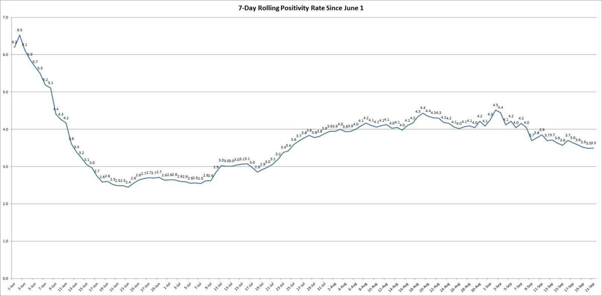 rolling-positivity-rate (10).jpg