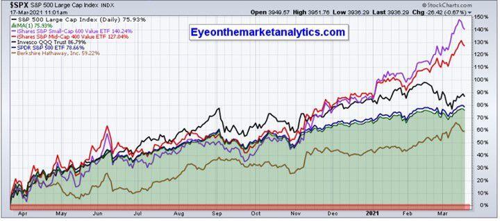 EOM Index ETFs vs BKA.jpg