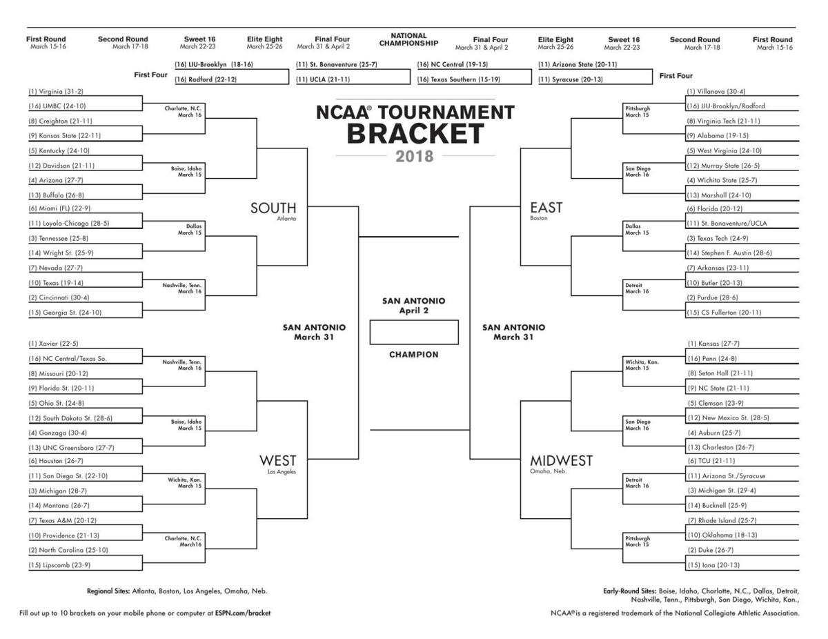 2018 NCAA Tournament Bracket