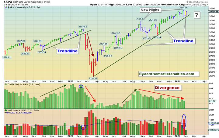 EOM SPX 2020 to Real Time Column.png