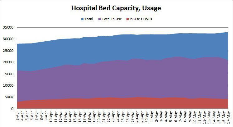 Hospital-Beds-051820