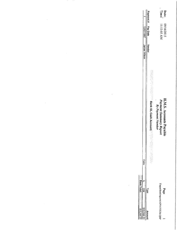 Accounts payable -- ACHA executive staff