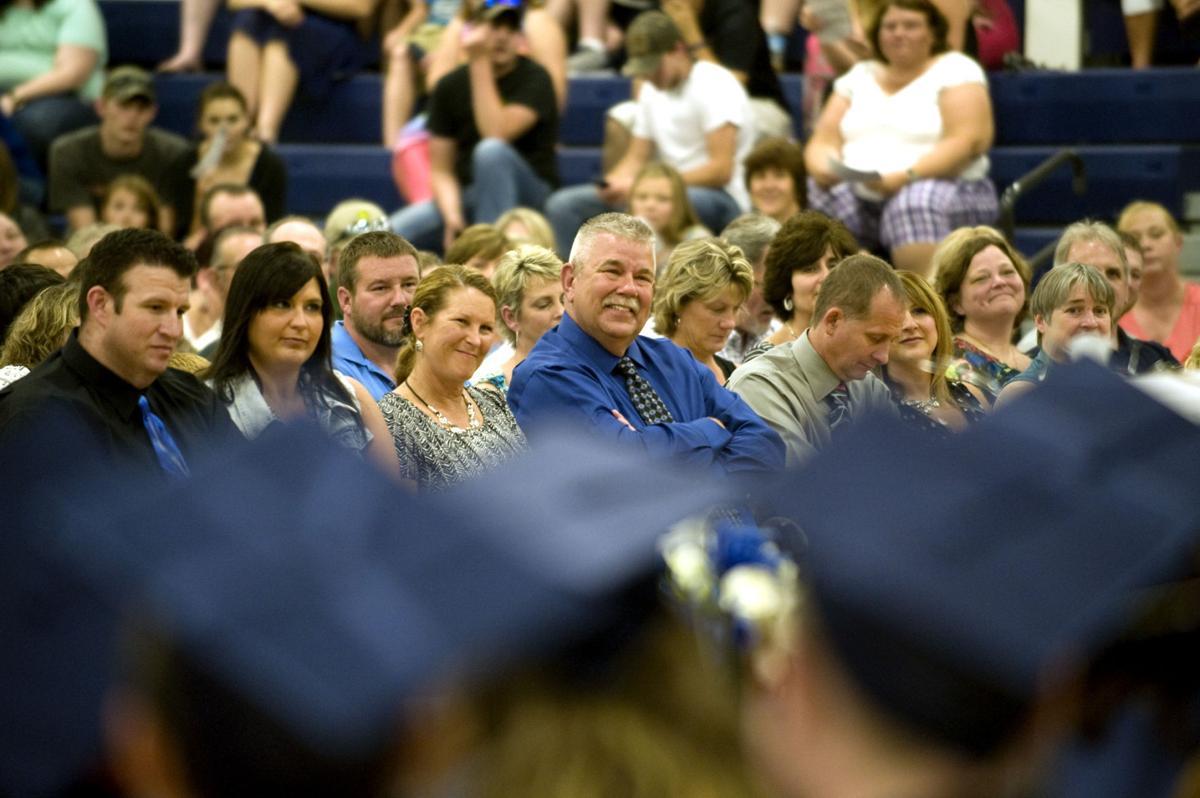 Guidance Graduation